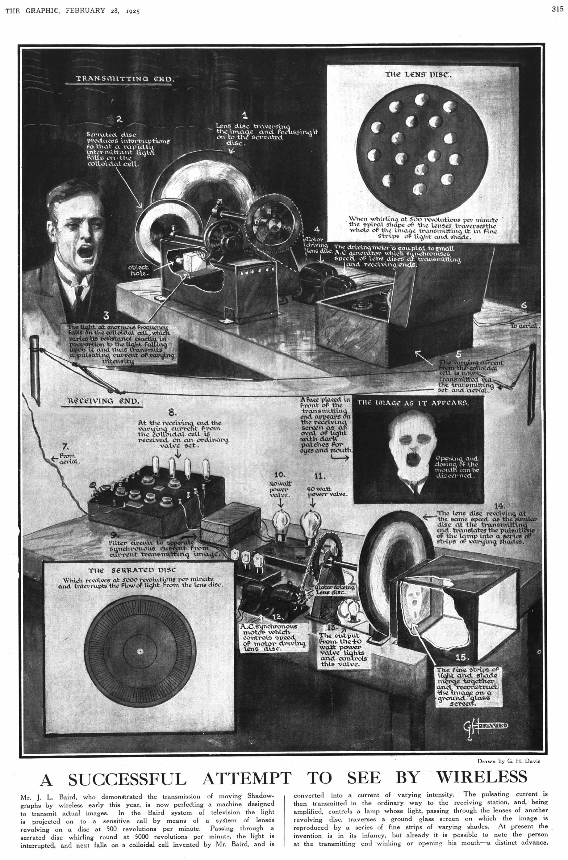 early tv experiments by baird