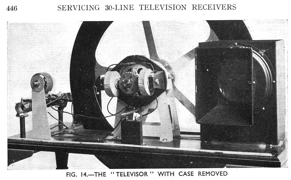 1935 Tv Today
