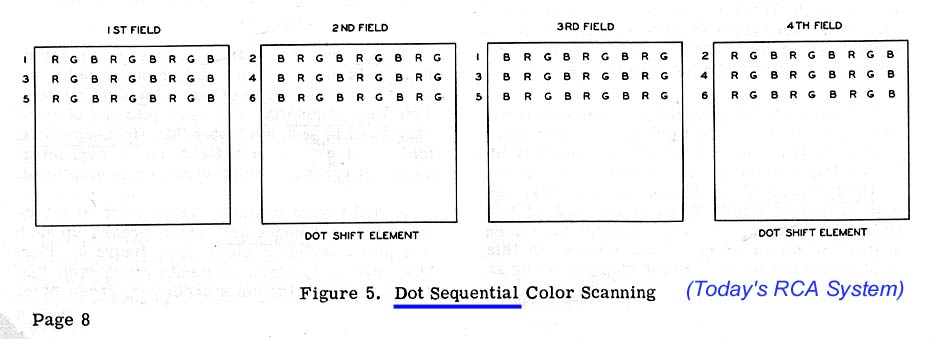 summary of sequential systems Scenario: you have a word document that uses outline numbering for each chapter/section heading (eg 11, 12, 243 etc) you have table and figure captions in this document that are numbered in two long sequences -- one for tables, one for figures (eg table 1 through 53 figure 1 through 26.
