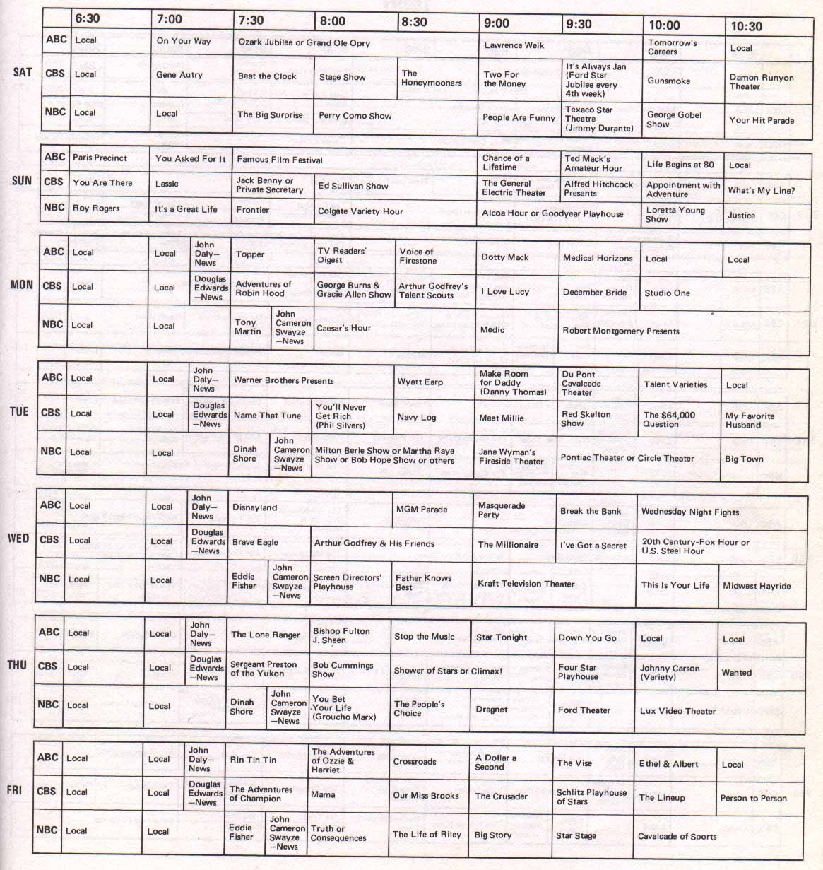 A charlie brown christmas tv listings, tv schedule and episode.
