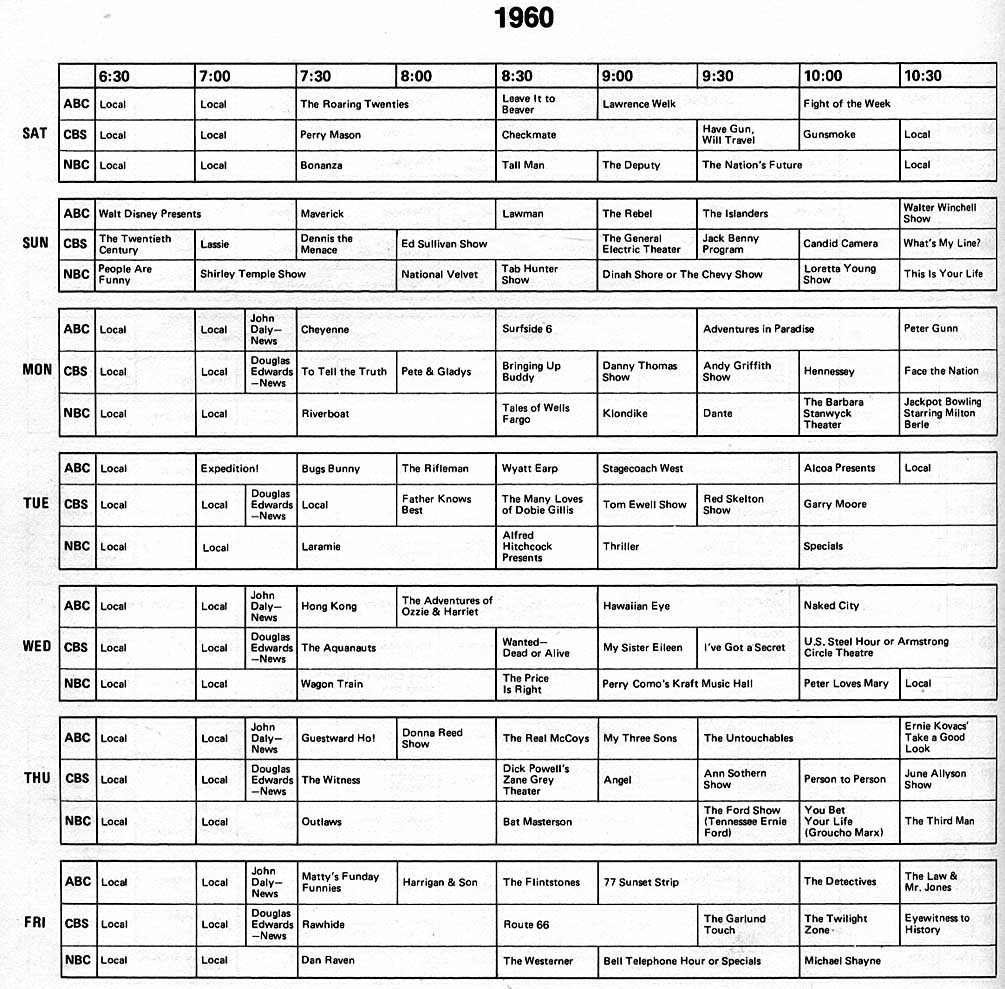 List of programs broadcast by ABC Television - Wikipedia