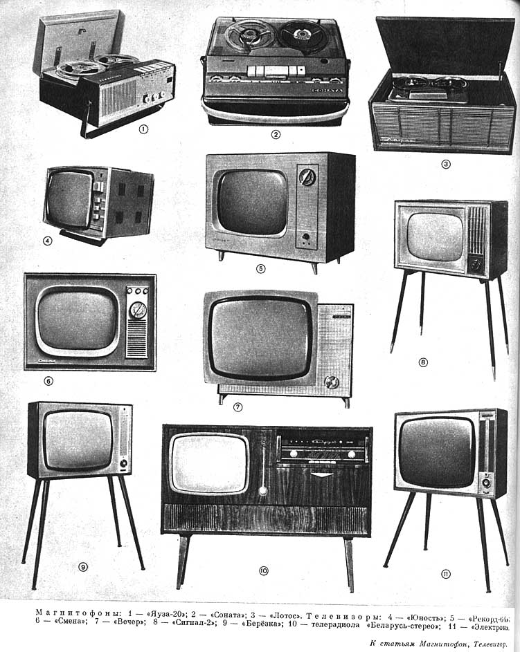 Image For Timeline The Invention Of Television