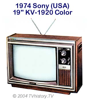 TV Set Prices